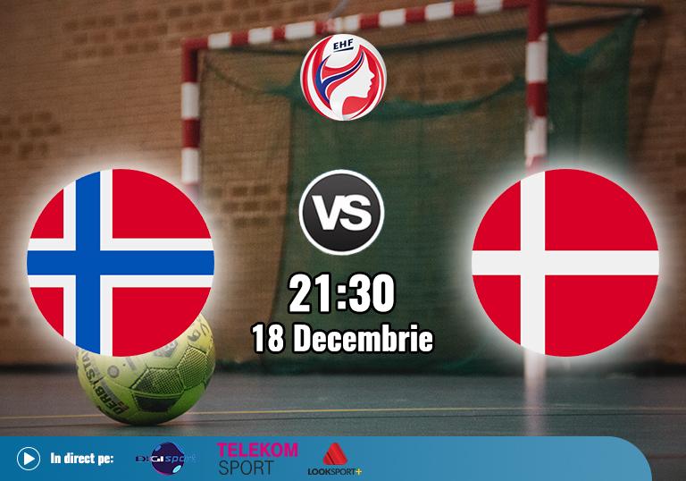 Norvegia Danemarca , EHF Euro 2020